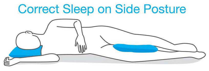 Sleeping on one side with place a pillow between knees to protect hips, pelvis and spine aligned