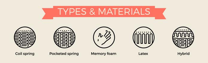 type and material mattress