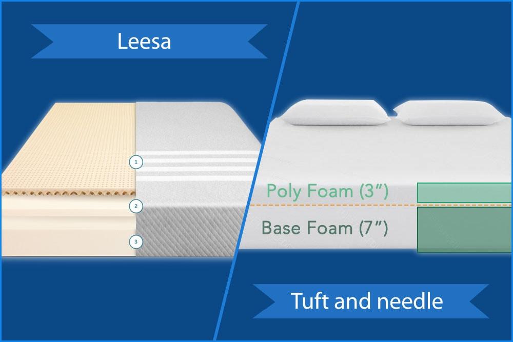 Leesa vs Tuft and Needle