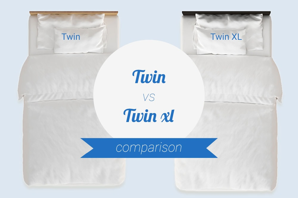 Twin vs. Twin XL – Which Mattress Is Better   Pain Relief Network